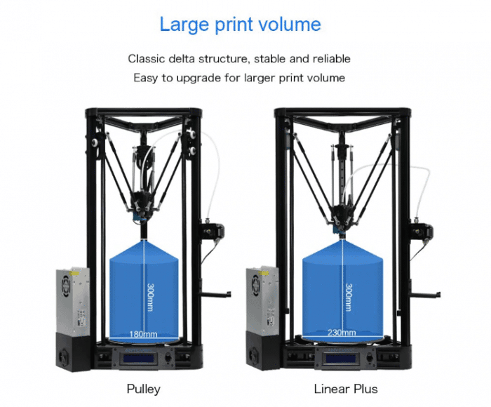 chinese 3d printer best price