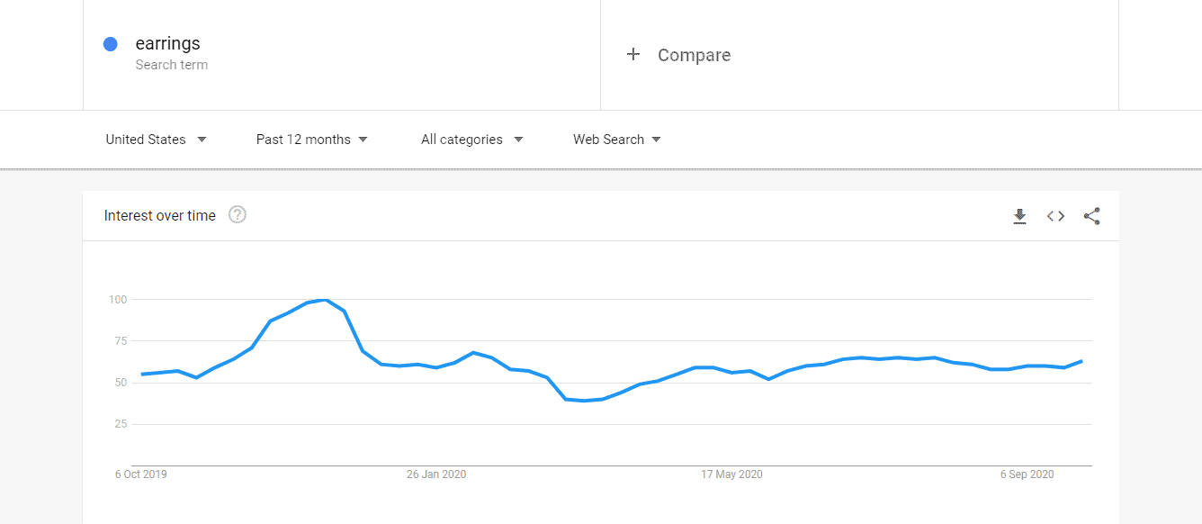 how to search from google trends